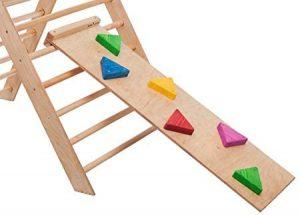 Tabla para triángulos Pikler